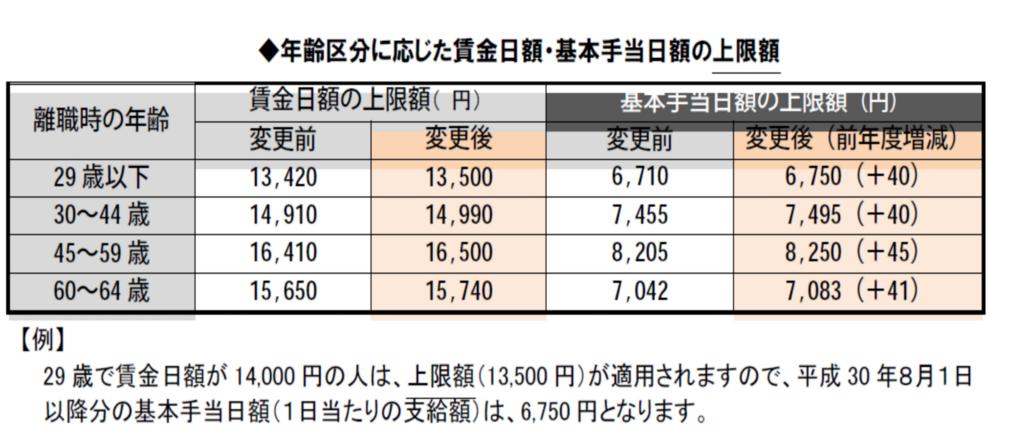 f:id:kataseumi:20180719234340p:plain