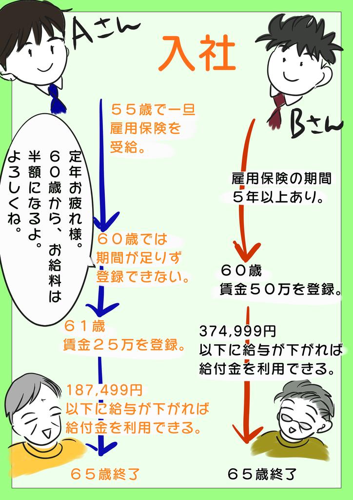 f:id:kataseumi:20180911005619p:plain