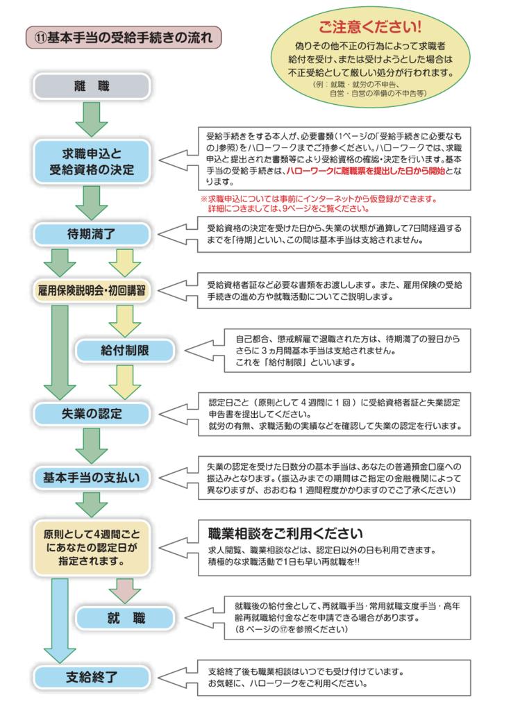 f:id:kataseumi:20180911182337p:plain