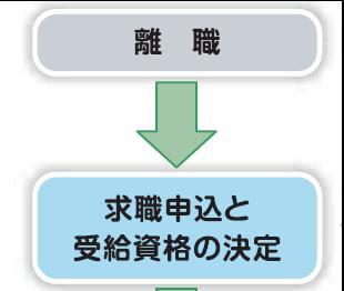 f:id:kataseumi:20180911184000p:plain