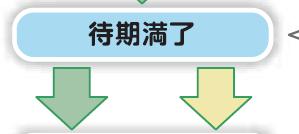 f:id:kataseumi:20180911184156p:plain