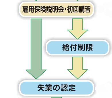 f:id:kataseumi:20180911184644p:plain