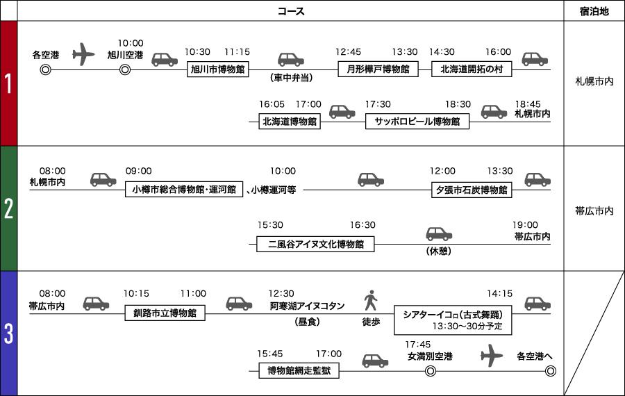 f:id:kataseumi:20181020151649p:plain