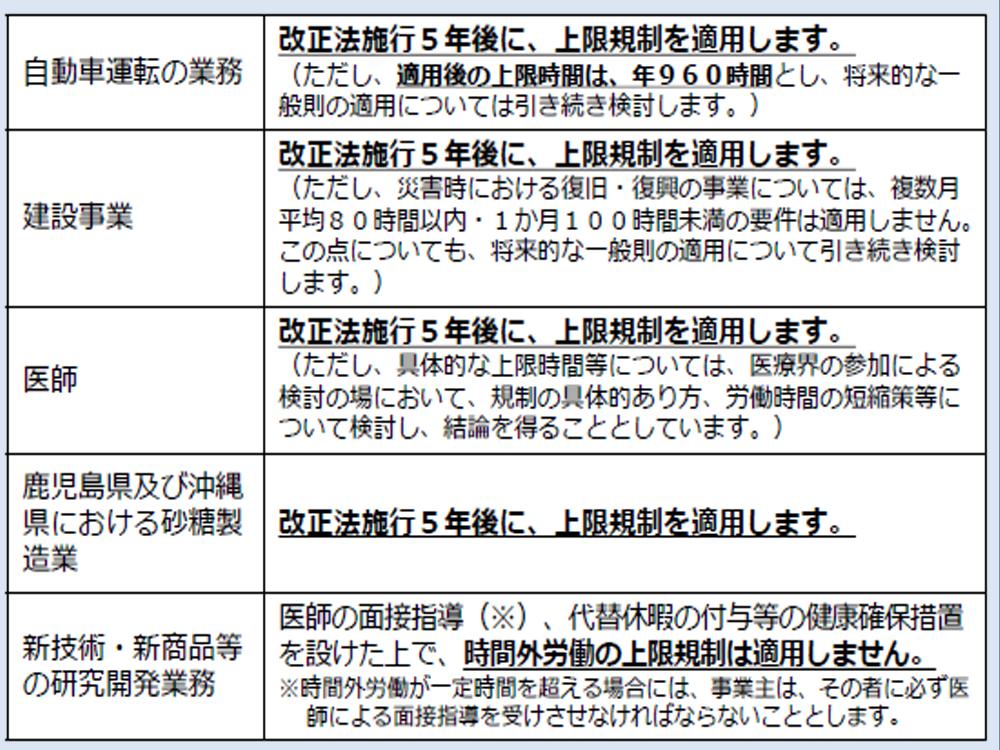 f:id:kataseumi:20181030003719p:plain