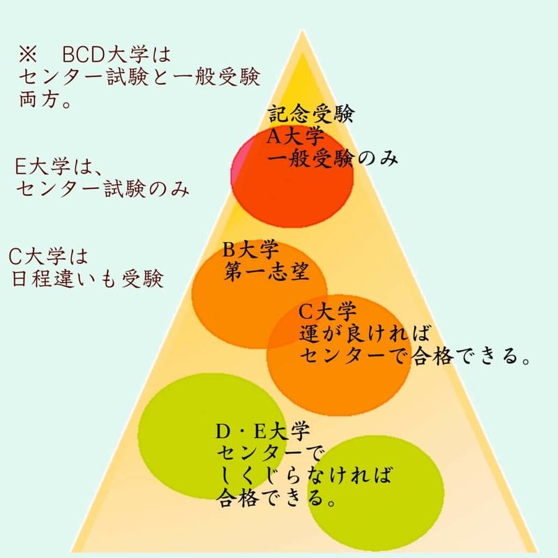 f:id:kataseumi:20190319230608j:plain