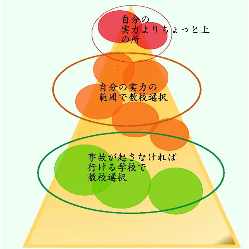 f:id:kataseumi:20190319230609j:plain