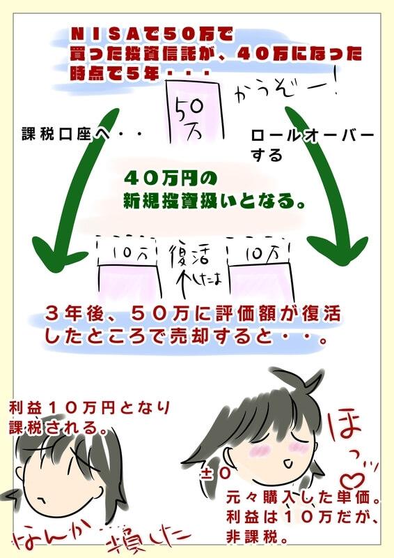 f:id:kataseumi:20190319232126j:plain