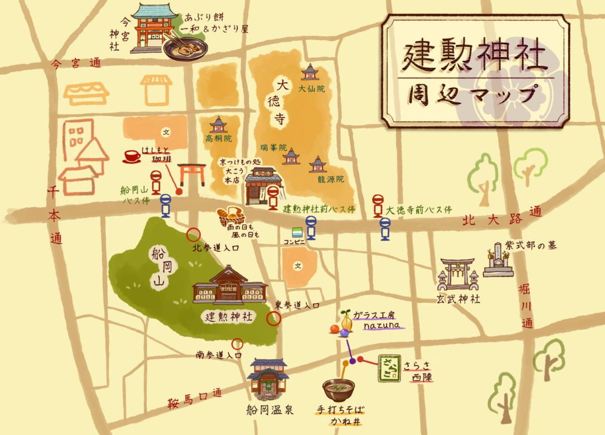f:id:kataseumi:20191110175006p:plain