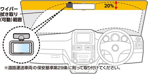 ドライブレコーダー貼り付け位置の説明写真