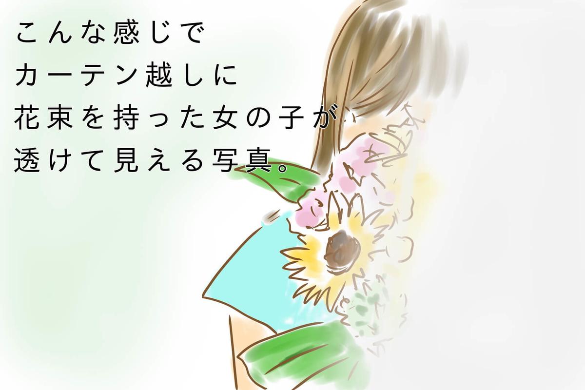 f:id:kataseumi:20200201135330j:plain