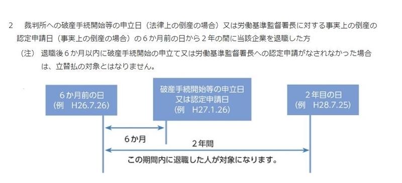 f:id:kataseumi:20200215154129j:plain