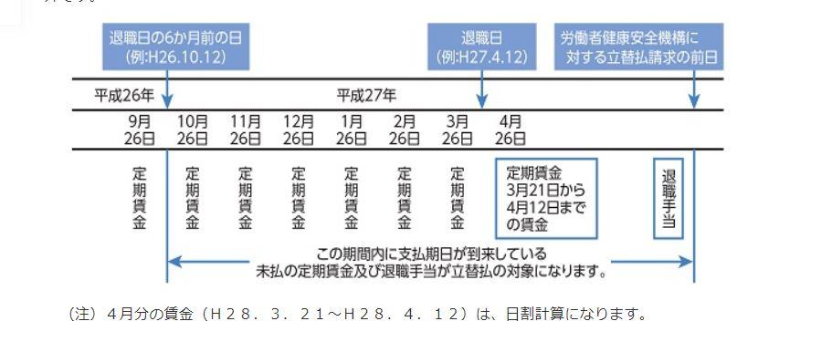 f:id:kataseumi:20200215171637j:plain