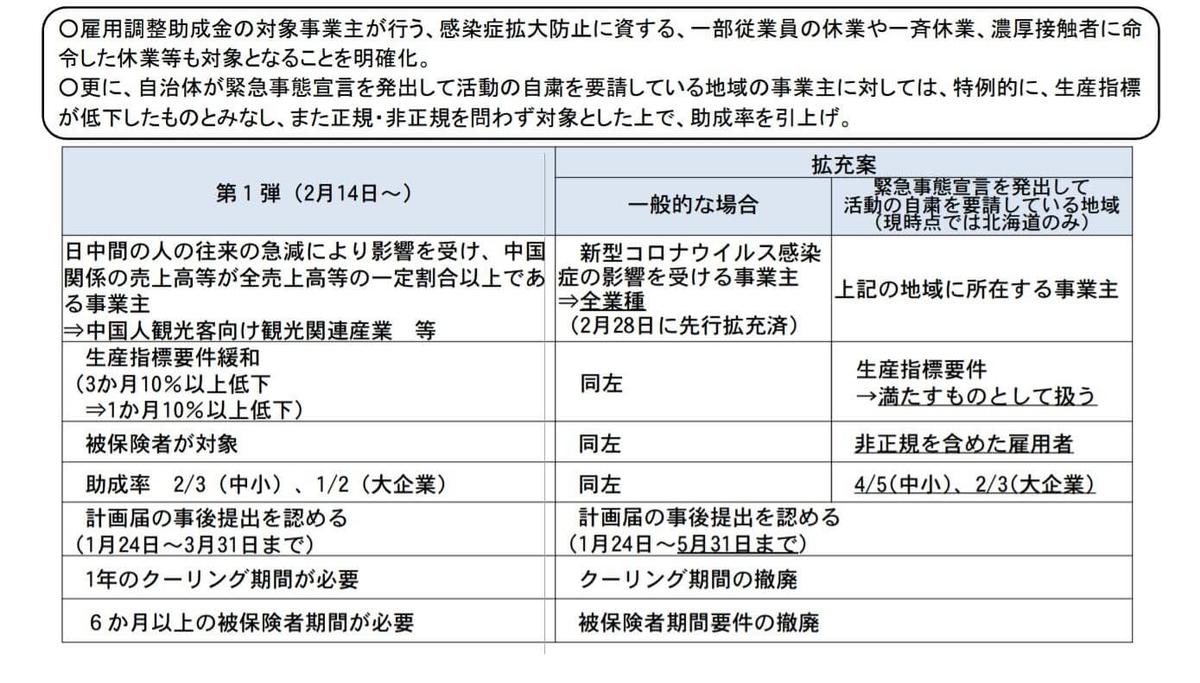 f:id:kataseumi:20200304190710j:plain