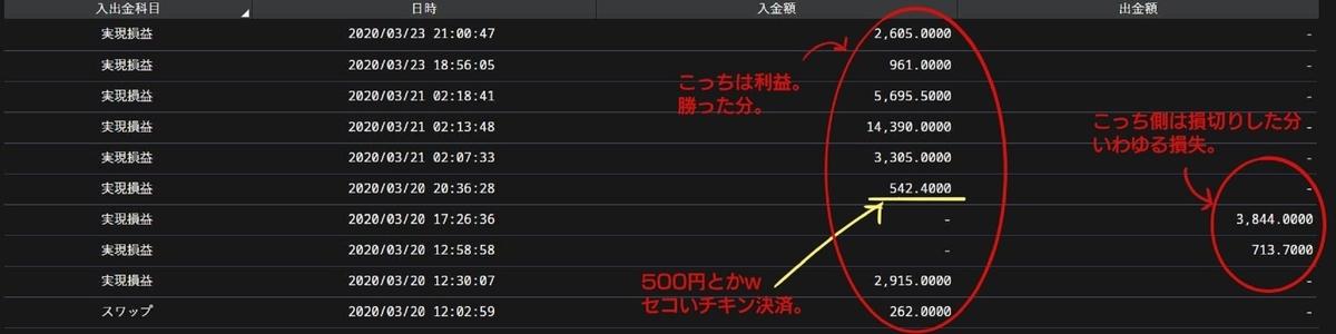 f:id:kataseumi:20200331205809j:plain