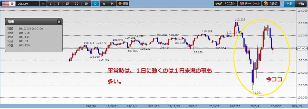 f:id:kataseumi:20200331215136j:plain