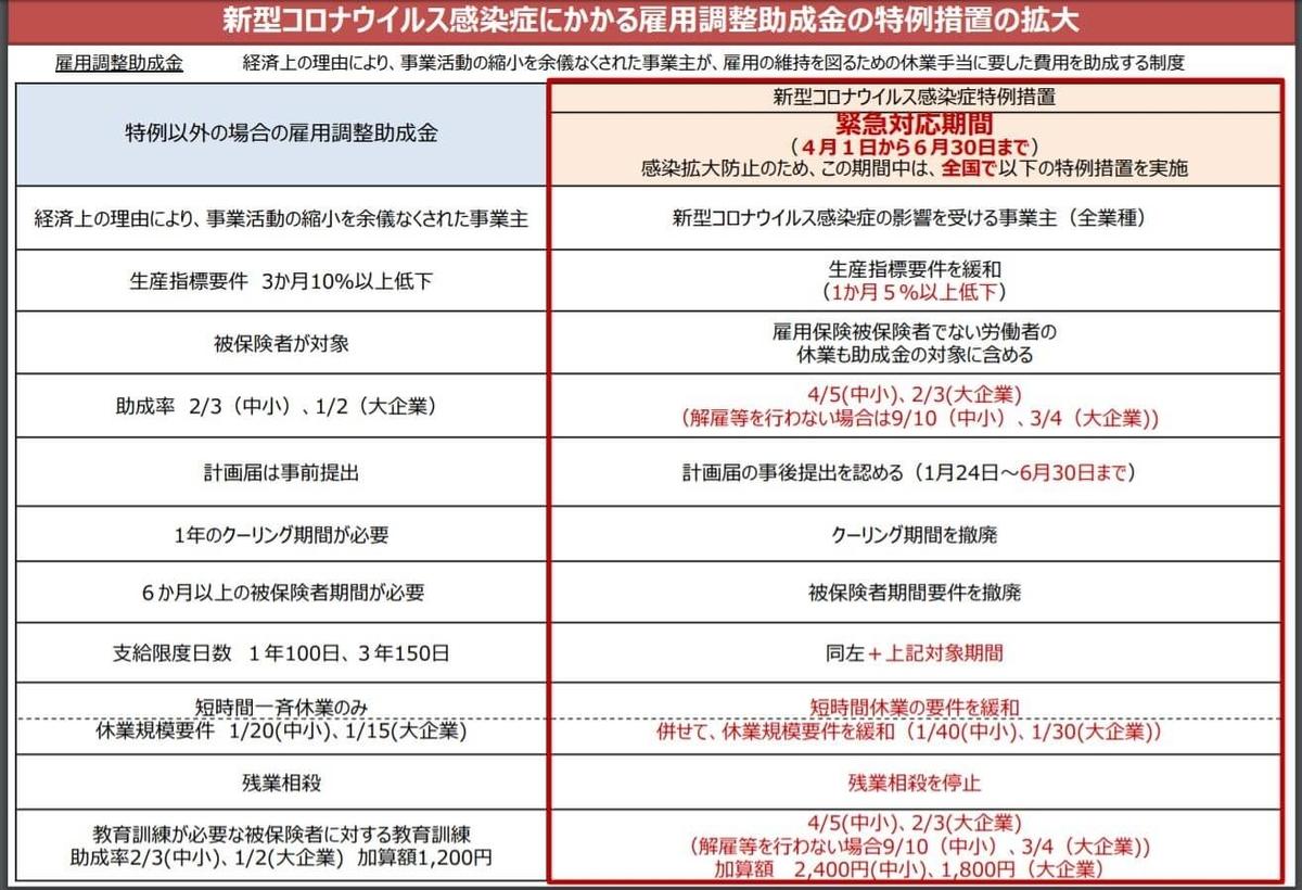 f:id:kataseumi:20200410180523j:plain