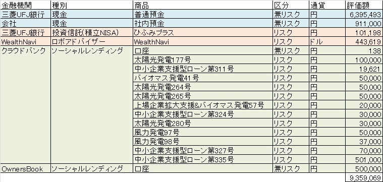 f:id:katasumi9:20180430173927j:plain