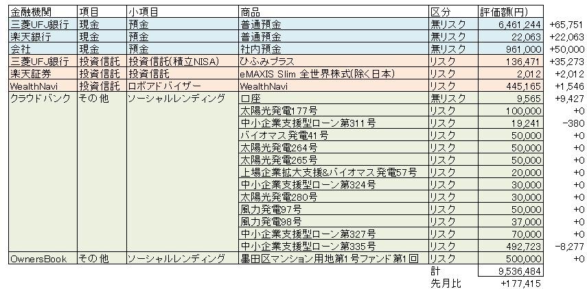f:id:katasumi9:20180526092745j:plain