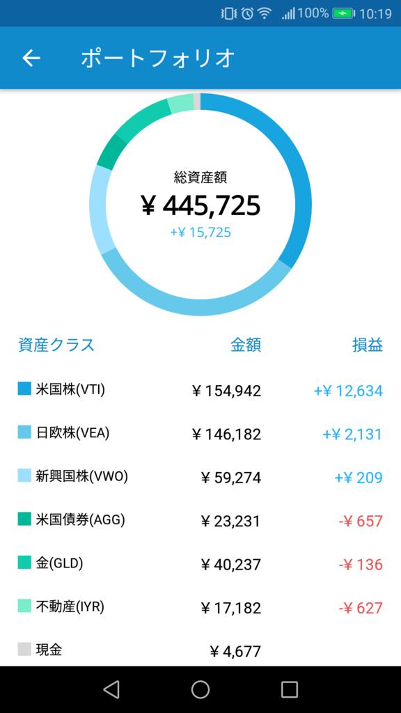 f:id:katasumi9:20180603111549p:plain