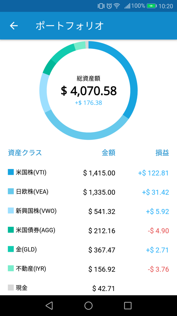 f:id:katasumi9:20180603111610p:plain