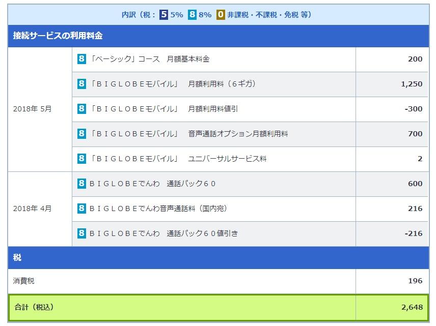 f:id:katasumi9:20180609181117j:plain
