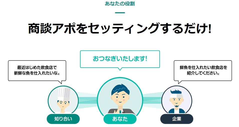 f:id:katasumi9:20180610120238j:plain