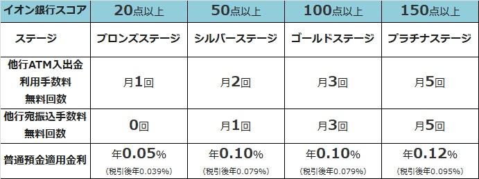 f:id:katasumi9:20180617214519j:plain