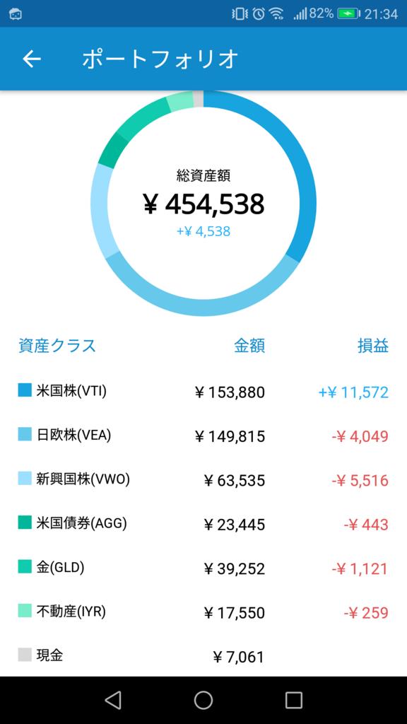 f:id:katasumi9:20180628222840p:plain