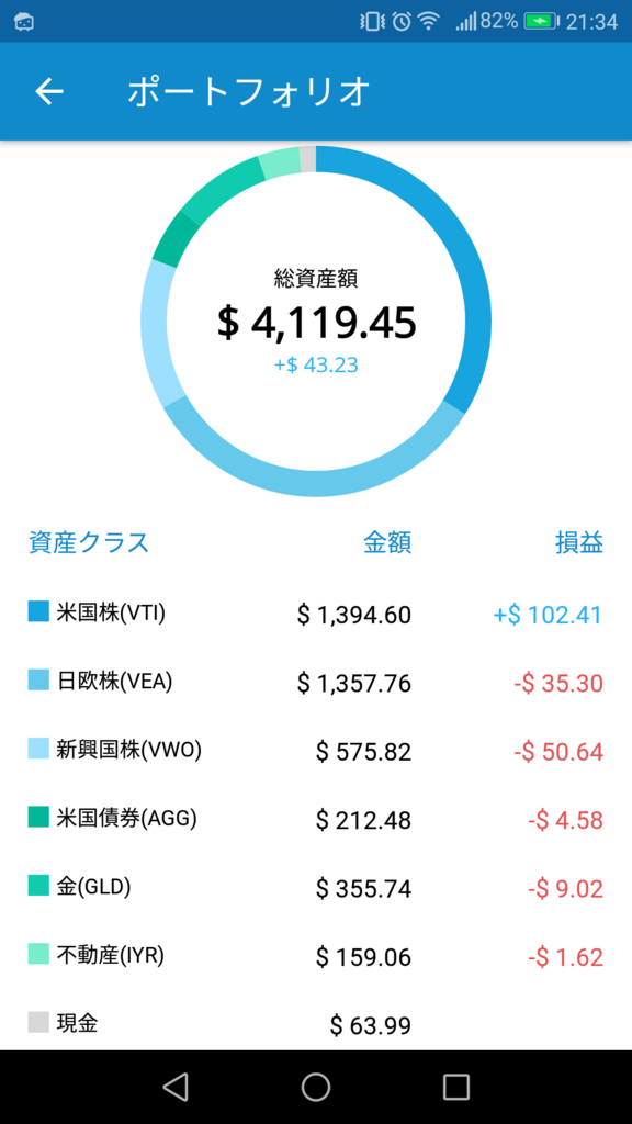 f:id:katasumi9:20180628222922p:plain