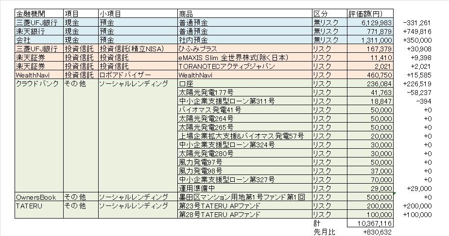 f:id:katasumi9:20180701094953j:plain