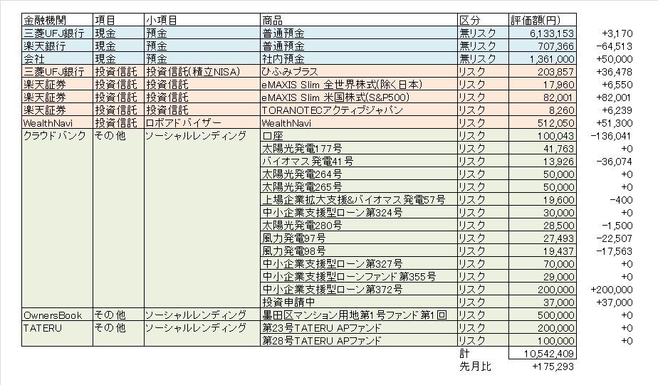 f:id:katasumi9:20180728230637j:plain