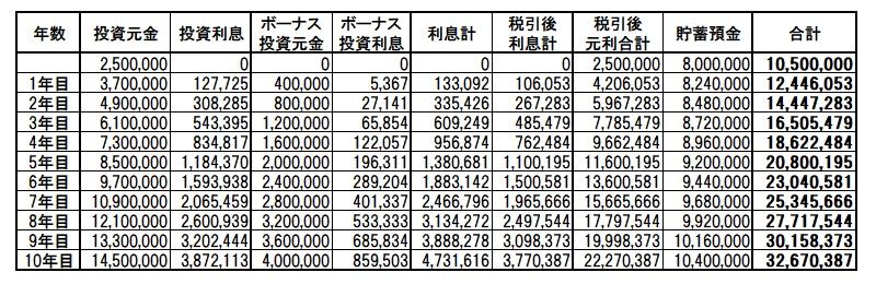 f:id:katasumi9:20180820214339j:plain