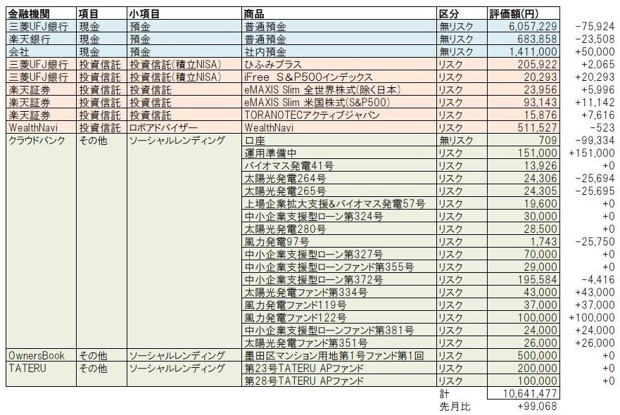 f:id:katasumi9:20180825172809j:plain