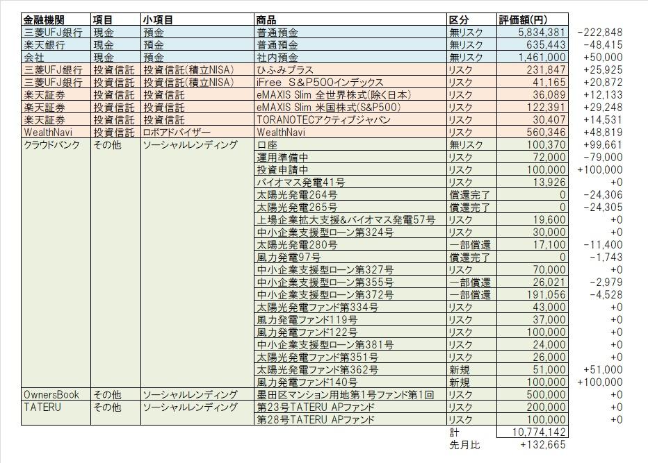 f:id:katasumi9:20180929230928j:plain