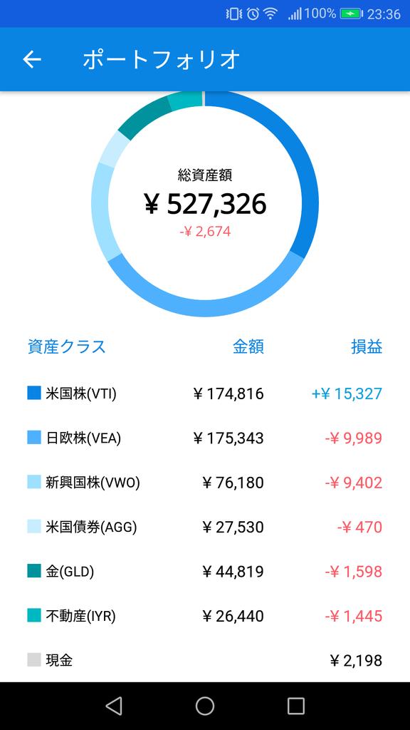 f:id:katasumi9:20181014000355p:plain