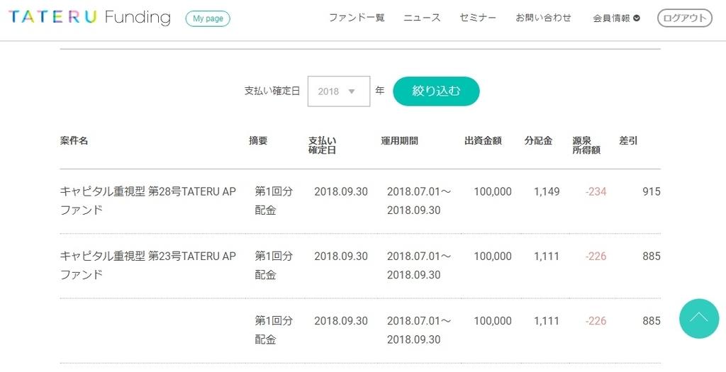 f:id:katasumi9:20181020165026j:plain