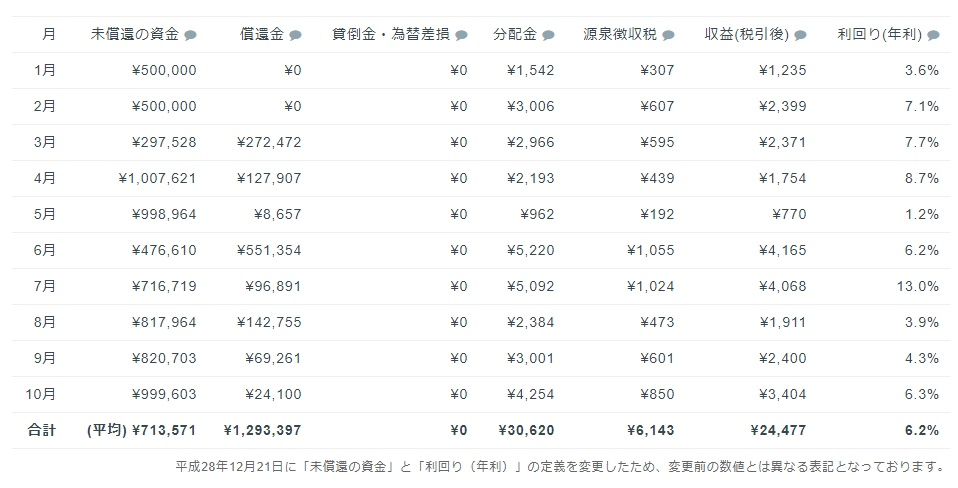 f:id:katasumi9:20181021072515j:plain