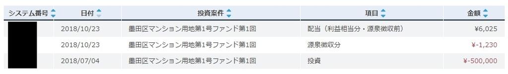 f:id:katasumi9:20181027121534j:plain
