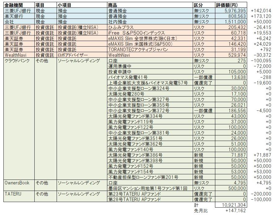 f:id:katasumi9:20181028151226j:plain
