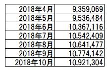 f:id:katasumi9:20181028223458j:plain