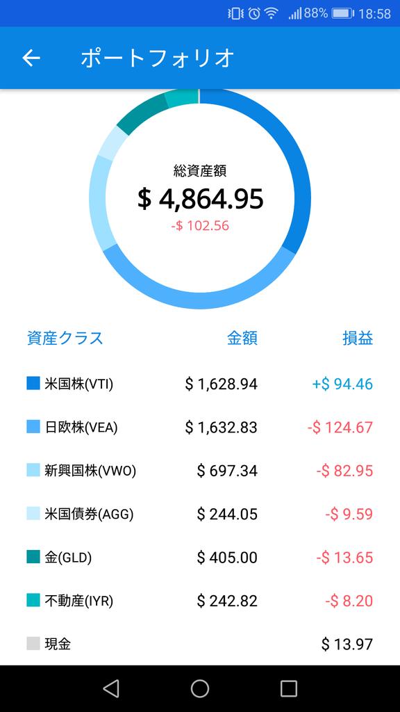 f:id:katasumi9:20181104202203p:plain