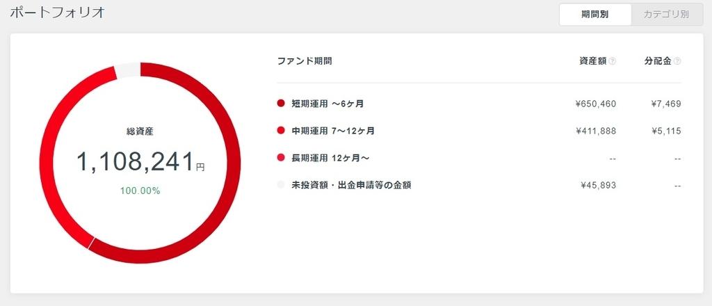 f:id:katasumi9:20181107224809j:plain