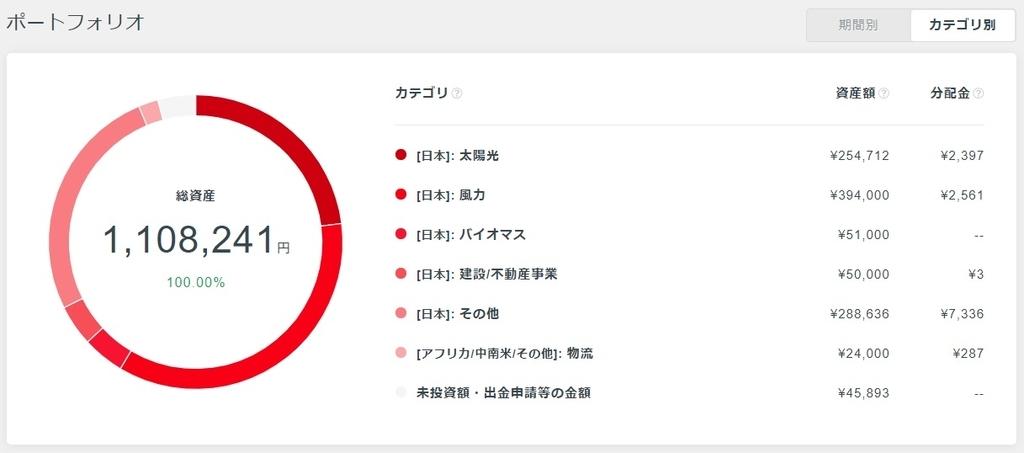 f:id:katasumi9:20181107224958j:plain