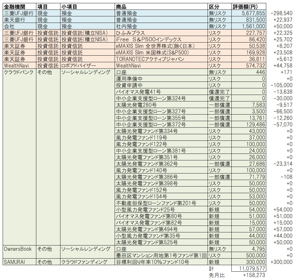 f:id:katasumi9:20181201172903j:plain