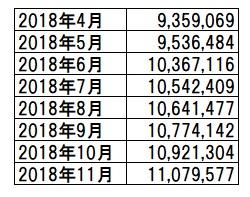 f:id:katasumi9:20181201173122j:plain