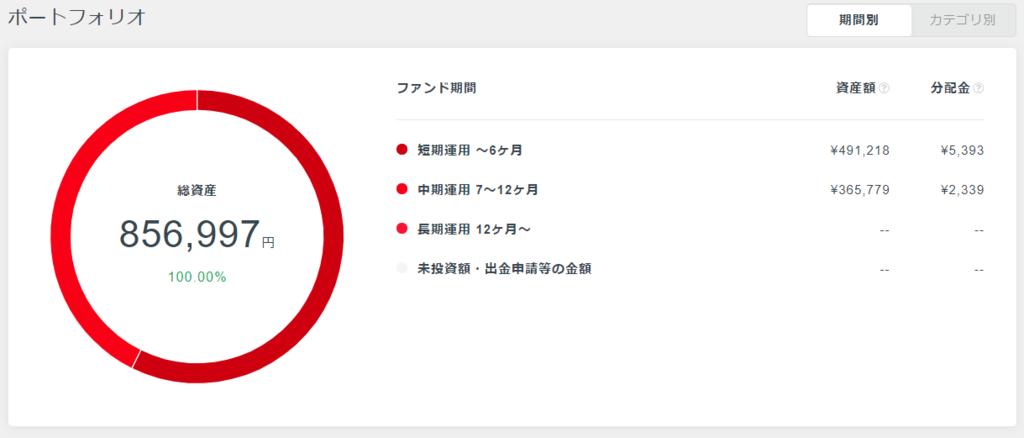 f:id:katasumi9:20181213233824p:plain