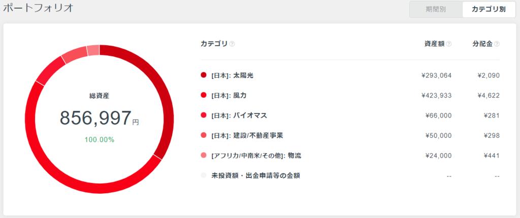 f:id:katasumi9:20181213233928p:plain