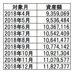 f:id:katasumi9:20181230210341j:plain