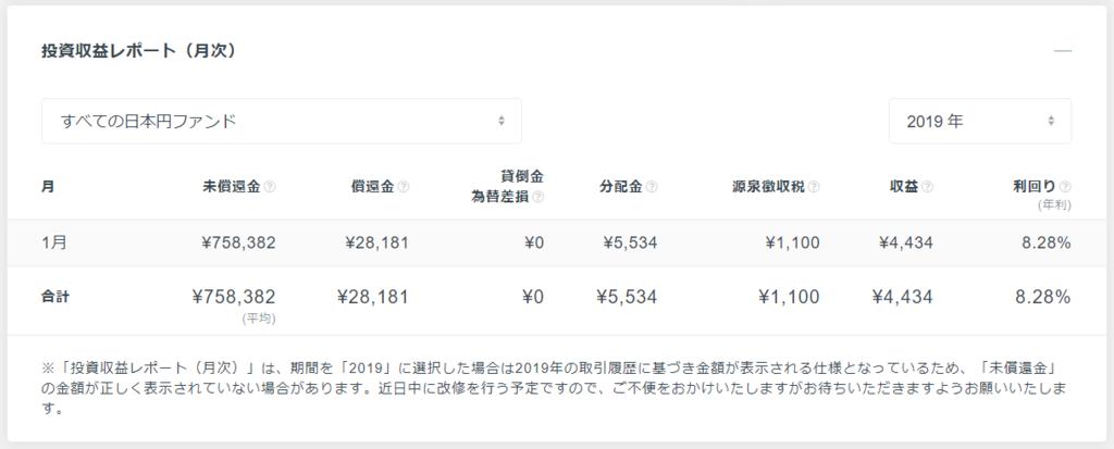 f:id:katasumi9:20190113164437p:plain
