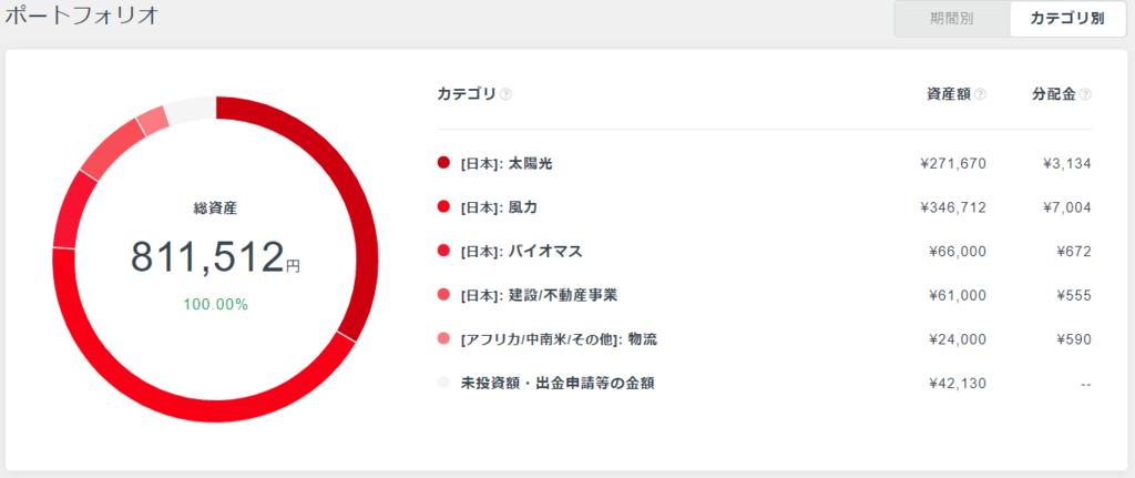f:id:katasumi9:20190113164816p:plain